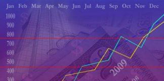 Spørsmål om finans